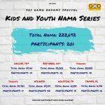 Sri Rama Navami 21-Day Nama series for children across North America